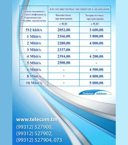 telecom.tm