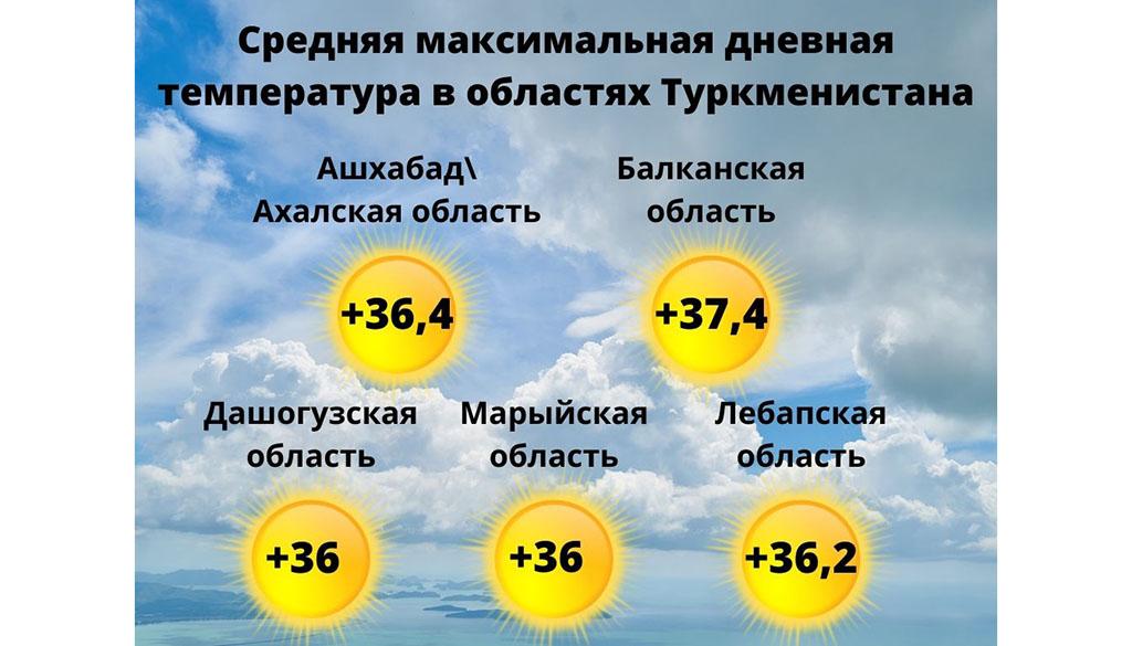 ФОТО 2 15082021 погода в туркменистане.jpg