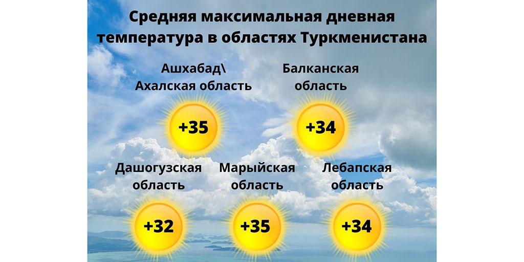 ФОТО 2 12092021 погода в туркменистане на следующей неделе.jpg