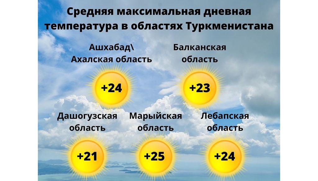 ФОТО 2 26092021 погода в ашхабаде на следующей неделе.jpg